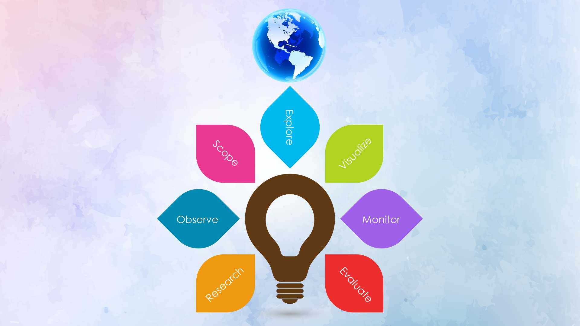 user experience design courses in Hyderabad
